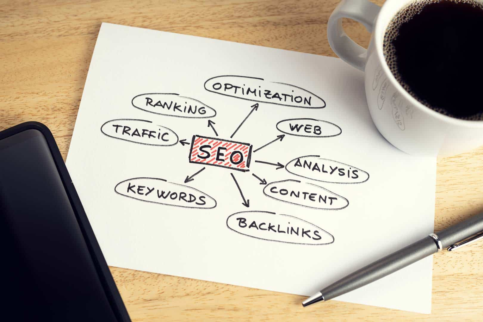 SEO Birmingham | What Is SEO and Why Do I Need It?